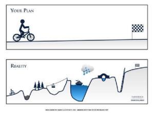 Plan vs. reality